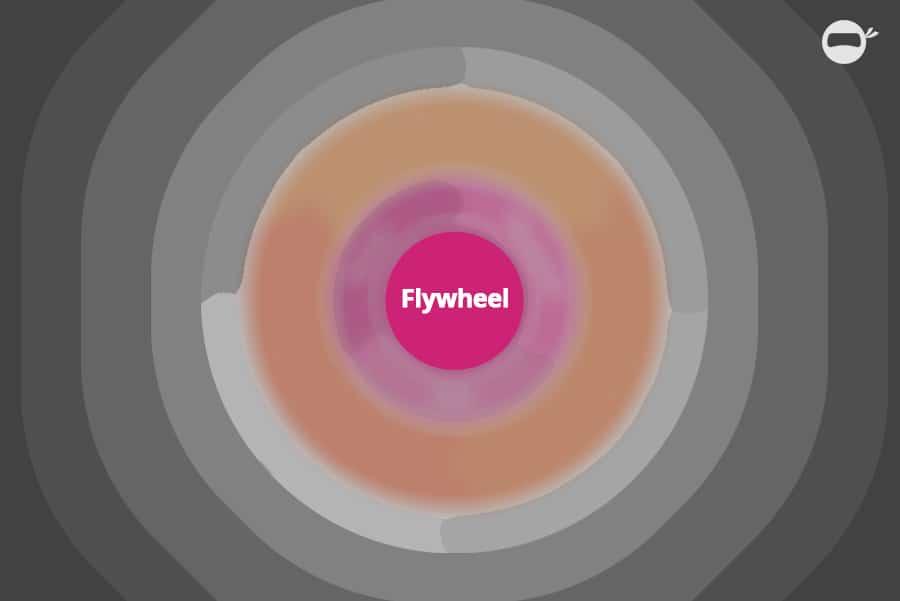 Flywheel: Warum dieses Konzept Dein Geschäftswachstum beschleunigen kann
